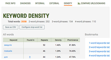 Keyword density