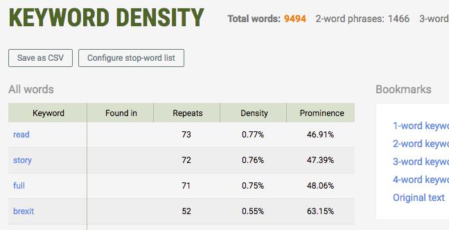 Keyword density tool report