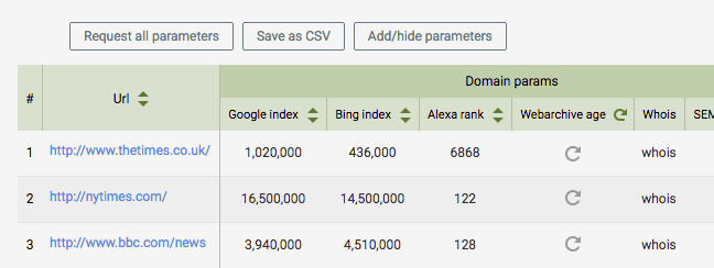 Rapport Comparer les URL